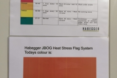 The Heat stress Flag system